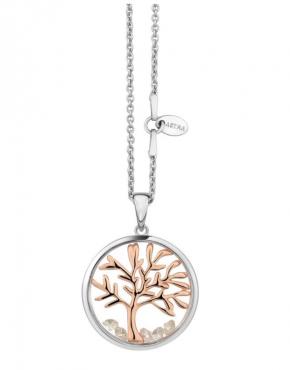ASTRA Tree of Life